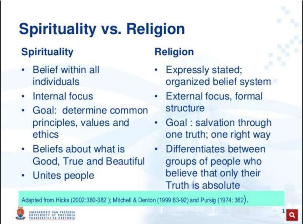 Spirituality vs. Religion: Is it wrong? | Tia Johnson