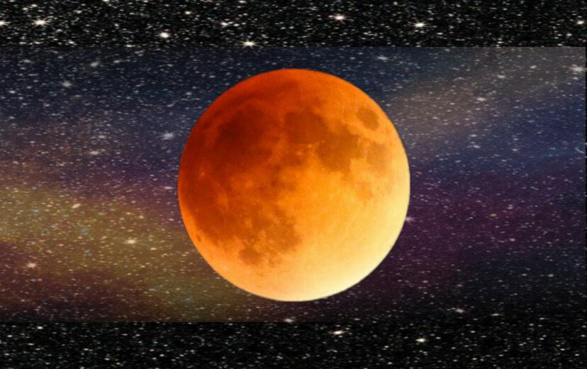Solar & Lunar Eclipses 2021